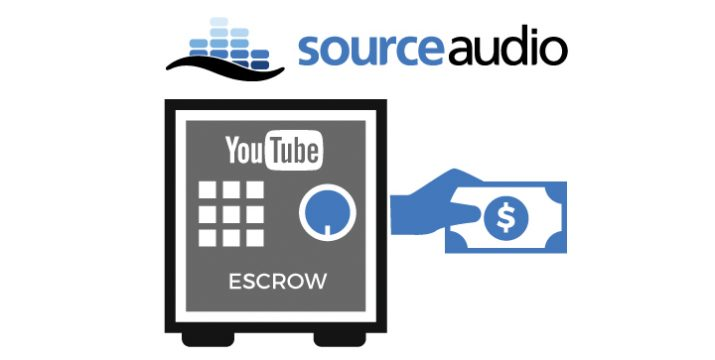 SourceAudio - The search and distribution platform for music