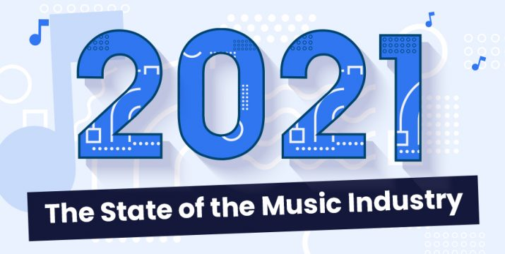2021: The State of the Music Industry_SourceAudio